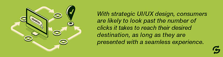 With strategic UI/UX design, consumers are likely to look past the number of clicks it takes to reach their desired destination, as long as they are presented with a seamless experience.