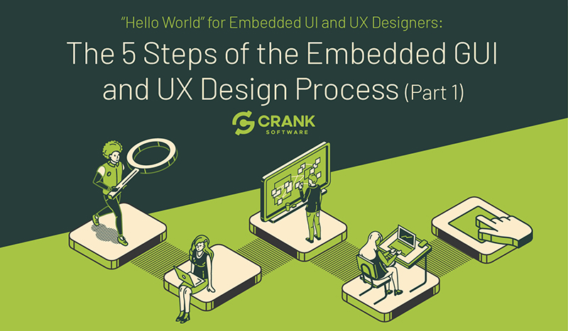 Hello-World-webinar-The 5 Steps of the Embedded GUI and UX Design Process Part 1_The 5 Steps of the Embedded GUI and UX Design Process