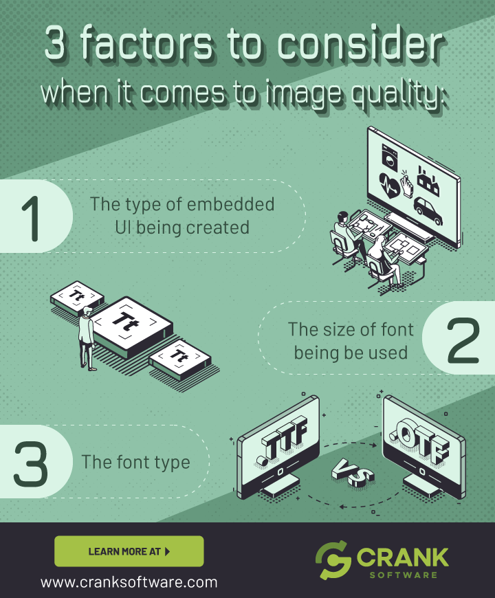 There are 3 factors to consider when it comes to image quality:  What type of embedded GUI your GUI development team is creating; What size of font is being used; and What font type is being used.