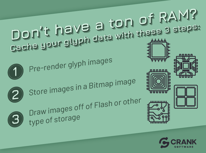 Don't have a ton of RAM? To cache GLIF data: Pre-render GLIF images, Store images in a Bitmap image, Draw images off of Flash or other type of storage