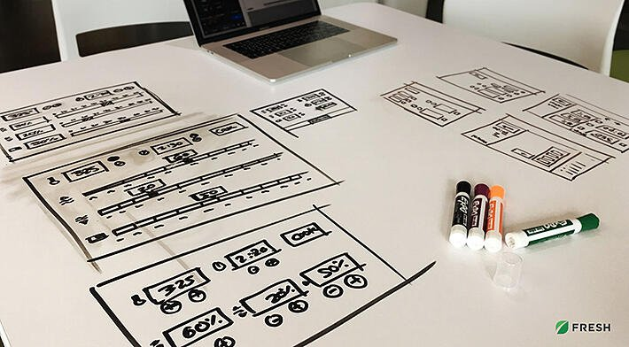 fresh-consulting-sketches-wireframes