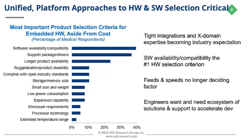 unified-platform-approaches-to-hardware-and-software-selection