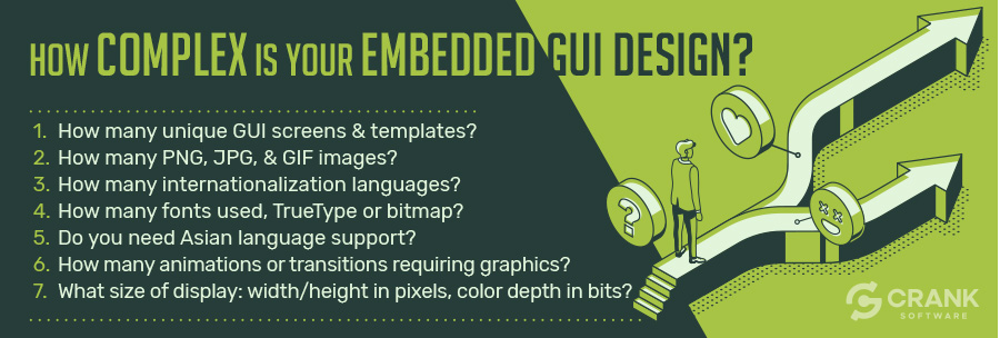 how-complex-is-your-embedded-gui-design
