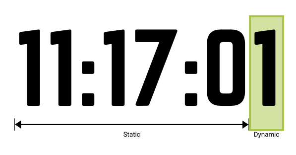 Frames per second (FPS) clock showing only last digit needs to change every second