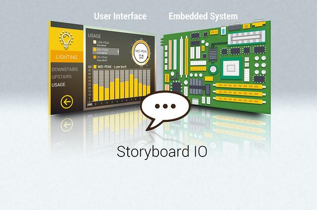 Use Storyboard IO to connect your embedded system to your user interface