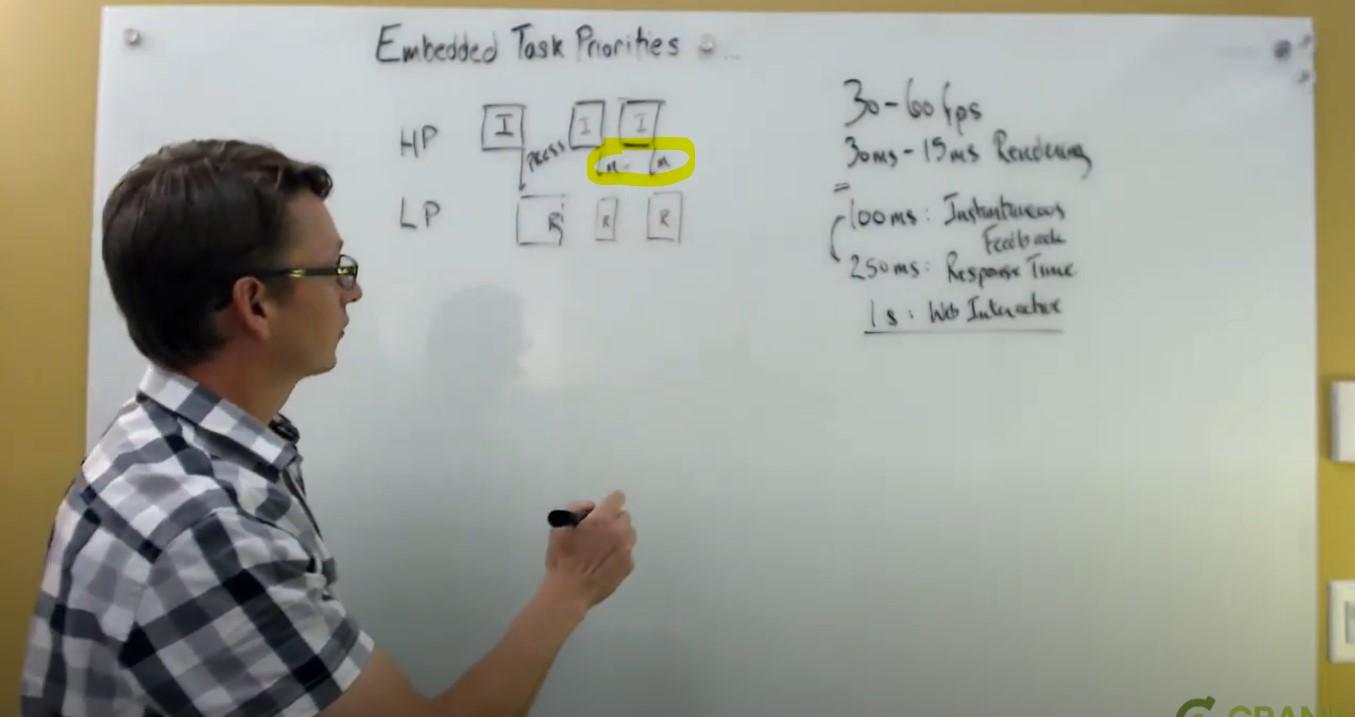 Motions in embedded UI tasks