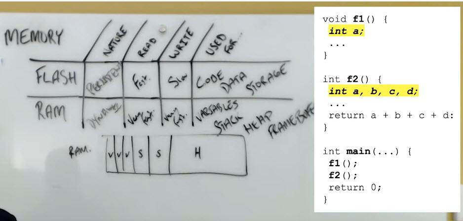 code memory 1