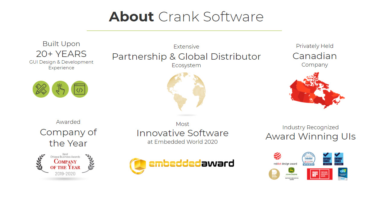 crank about us embedded GUI solutions
