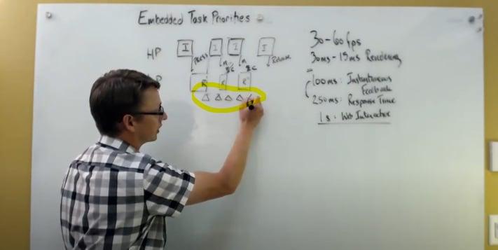 deltas in embedded UI tasks