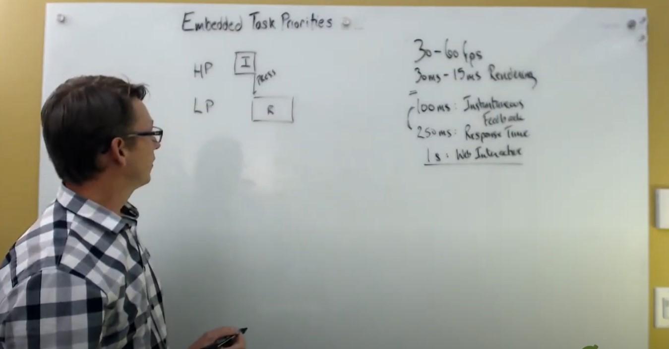 high priority tasks in embedded GUIs