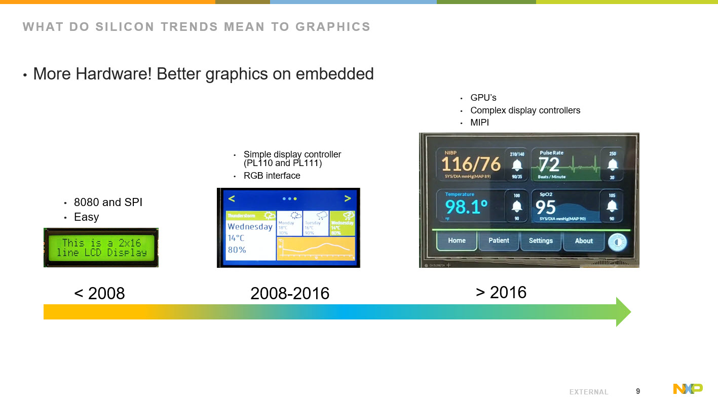what silicon trends in iot devices mean for embedded graphics- NXP & Crank software webinar-1